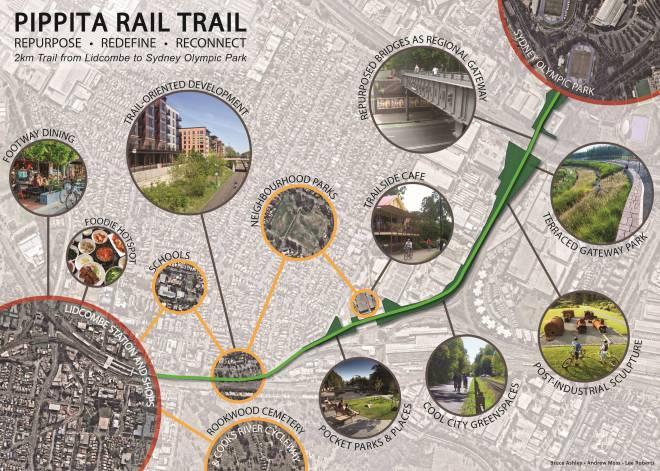 Rapid progress on the Pippita Trail (Lidcombe to Sydney Olympic Park)